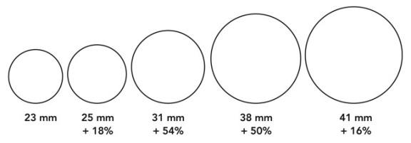 tire_x_section_comparison