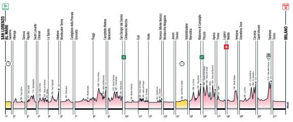 Giro2015_generale_alt