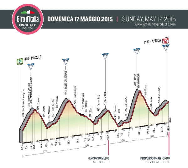 Aperte le iscrizioni per la Gran Fondo Giro d'Italia 2015