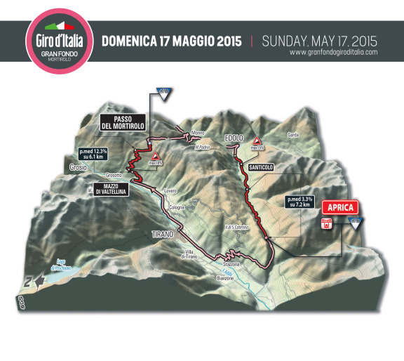 Gran Fondo Giro d'Italia Mortirolo_Mortirolo_3D
