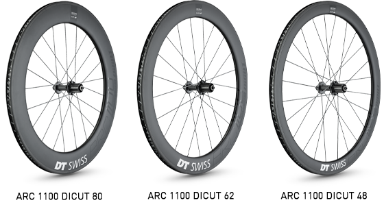 ARC_wheels_80_62_48