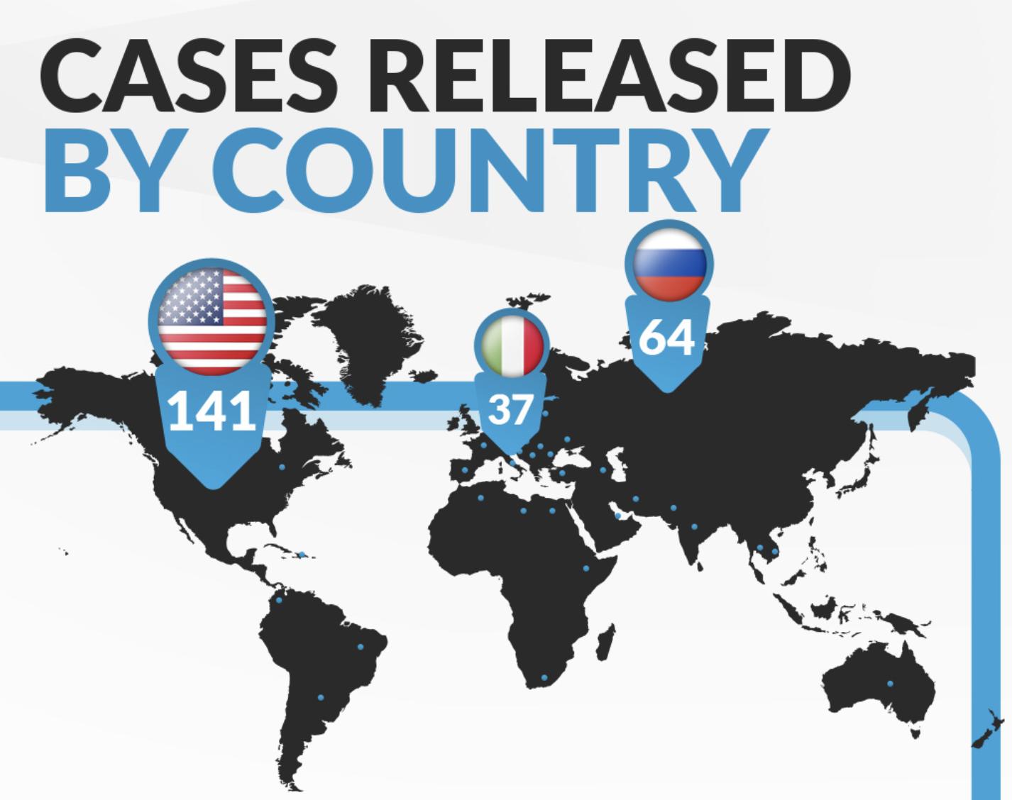 Il numero di casi di Doping in crescita