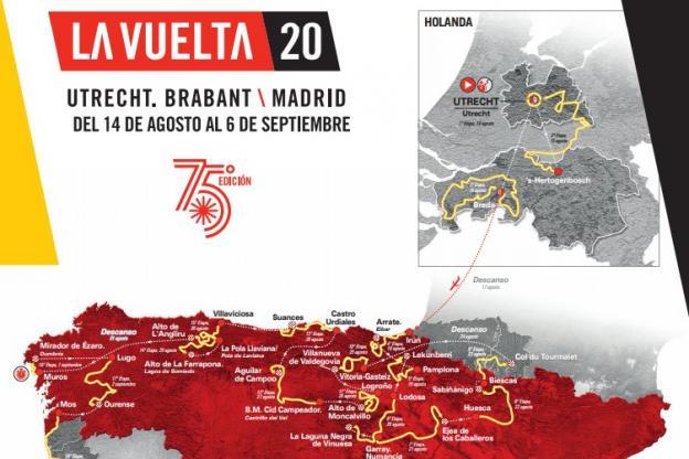 Il percorso della Vuelta 2020