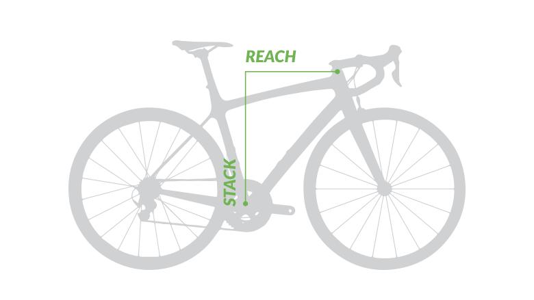 Geometrie bici: Stack e Reach