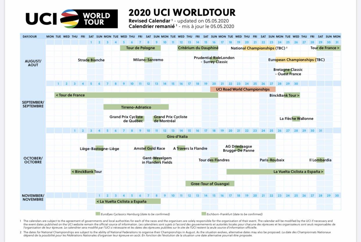 Il nuovo calendario ufficiale UCI 2020