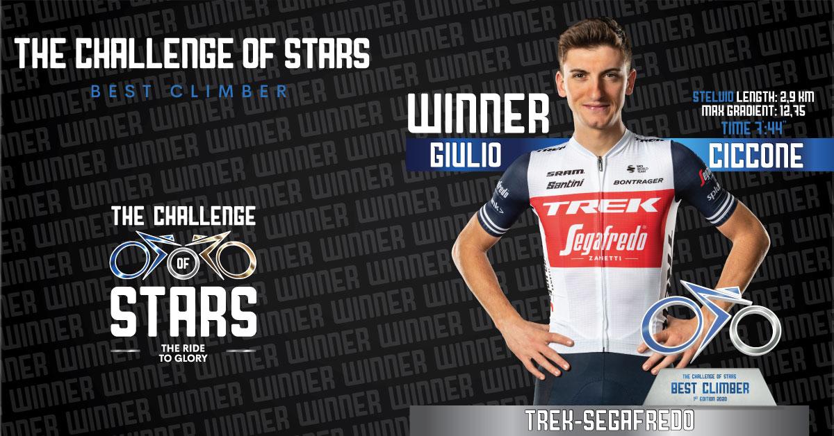 Giulio Ciccone vince il torneo degli scalatori di The Challenge of Stars!